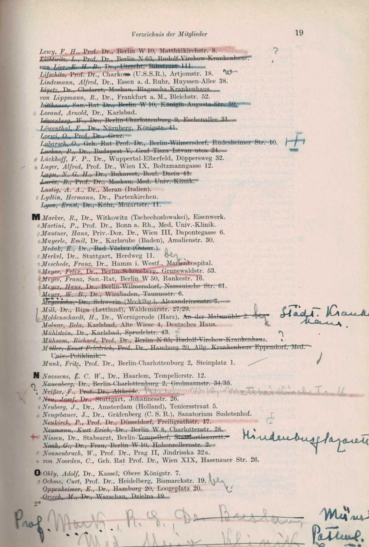 Mitgliederliste 1932 5 Von 8